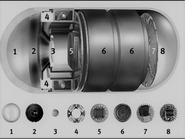 شکل 1: اجزاء تشکیل دهنده کپسول آندوسکوپی