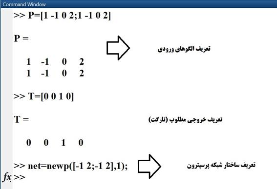 نحوه تعریف الگوهای ورودی، خروجی و تعریف ساختار شبکه