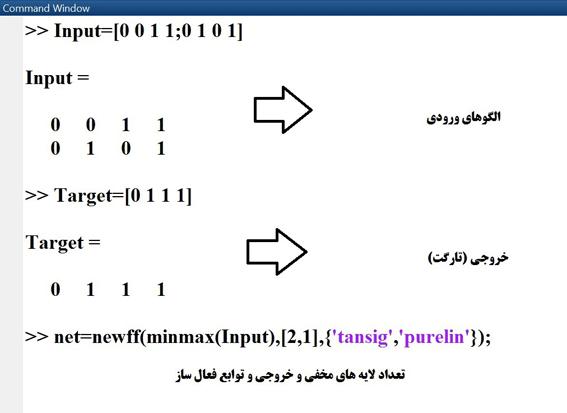 نحوه تعریف الگوهای ورودی، خروجی و ساختار شبکه