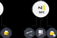 Photo of کاربرد فناوری NFC و RFID در مدیریت بیمارستان هوشمند